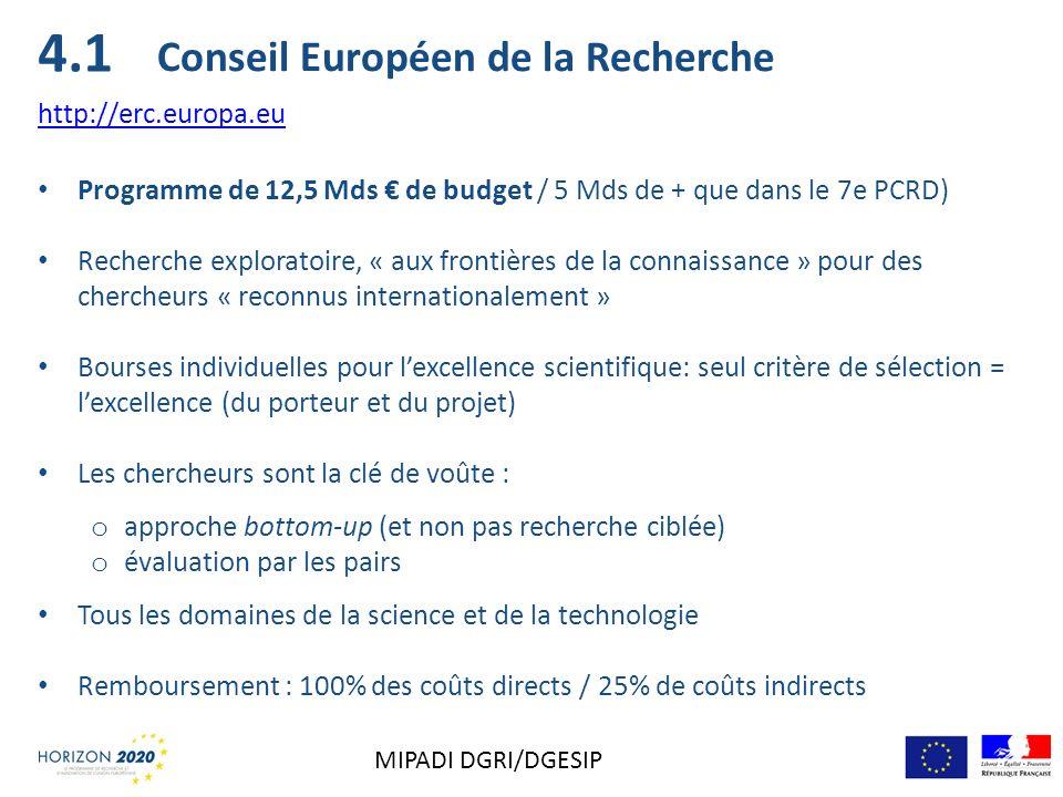 Conseil Européen de la Recherche http://erc.europa.eu Programme de 12,5 Mds de budget / 5 Mds de + que dans le 7e PCRD) Recherche exploratoire, « aux