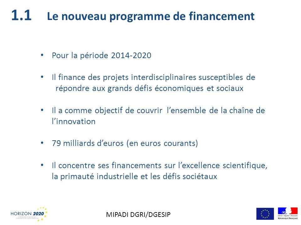 Pour la période 2014-2020 Il finance des projets interdisciplinaires susceptibles de répondre aux grands défis économiques et sociaux Il a comme objec