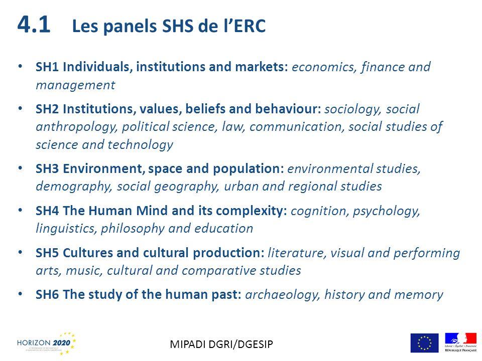 Les panels SHS de lERC SH1 Individuals, institutions and markets: economics, finance and management SH2 Institutions, values, beliefs and behaviour: s