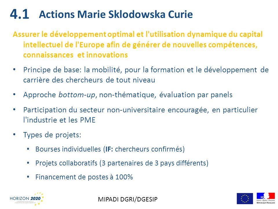Actions Marie Sklodowska Curie Assurer le développement optimal et l'utilisation dynamique du capital intellectuel de l'Europe afin de générer de nouv