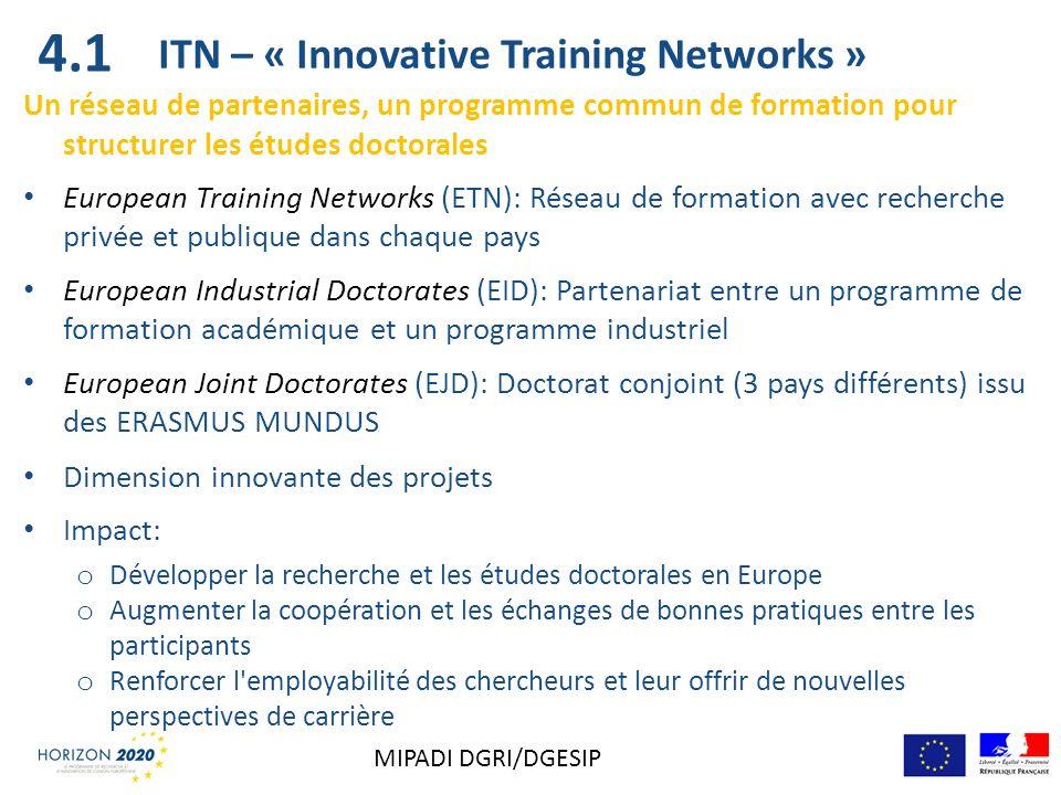 ITN – « Innovative Training Networks » Un réseau de partenaires, un programme commun de formation pour structurer les études doctorales European Train