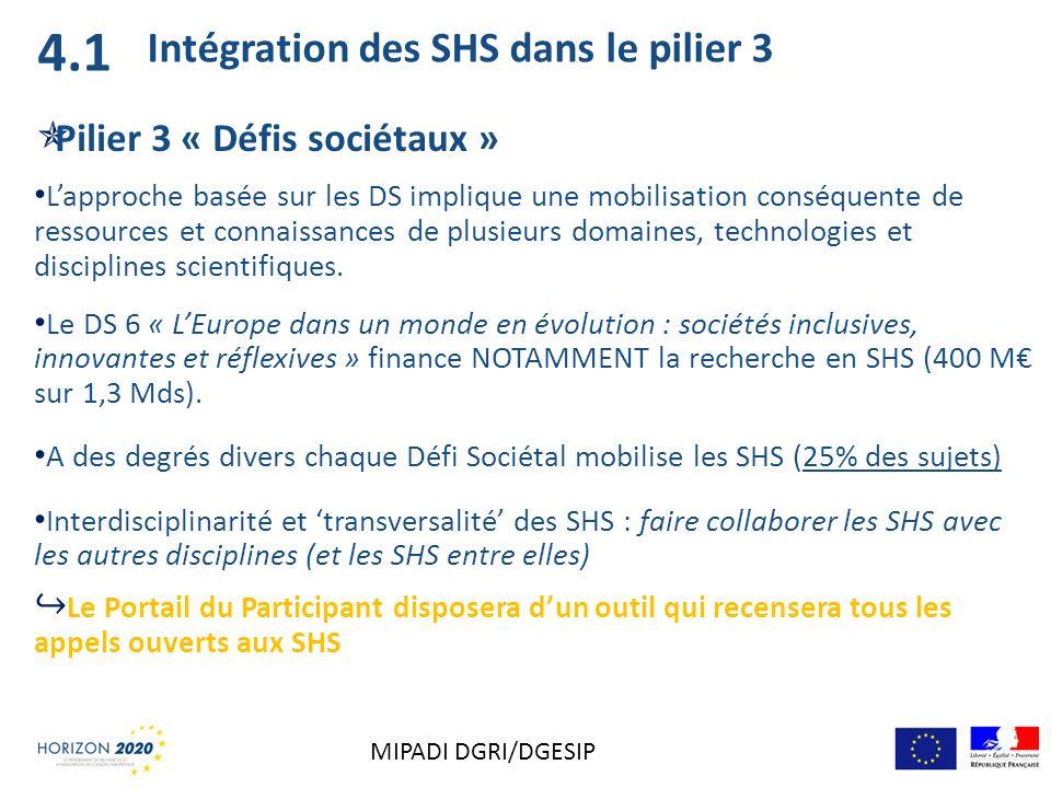 Intégration des SHS dans le pilier 3 4.1 Pilier 3 « Défis sociétaux » Lapproche basée sur les DS implique une mobilisation conséquente de ressources e