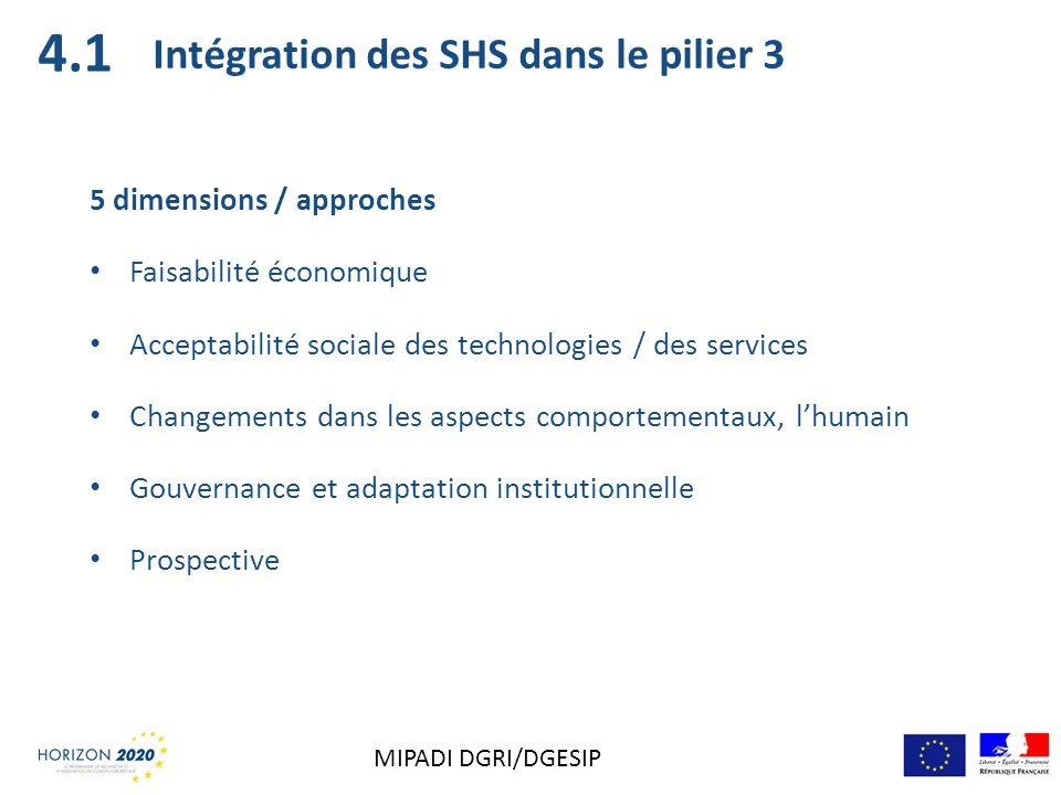 5 dimensions / approches Faisabilité économique Acceptabilité sociale des technologies / des services Changements dans les aspects comportementaux, lh