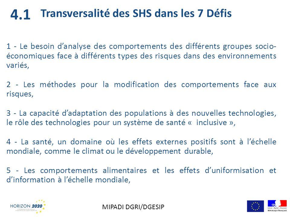 Transversalité des SHS dans les 7 Défis 1 - Le besoin danalyse des comportements des différents groupes socio- économiques face à différents types des