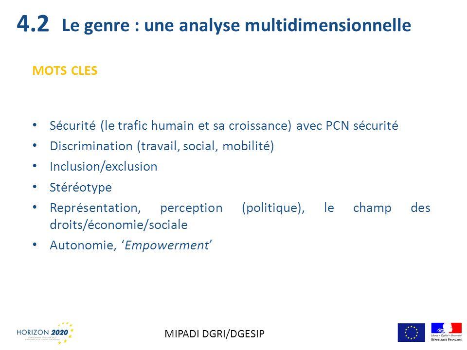 Le genre : une analyse multidimensionnelle MOTS CLES Sécurité (le trafic humain et sa croissance) avec PCN sécurité Discrimination (travail, social, m