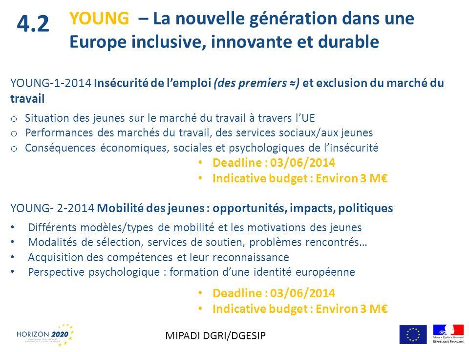 YOUNG-1-2014 Insécurité de lemploi (des premiers ) et exclusion du marché du travail o Situation des jeunes sur le marché du travail à travers lUE o P