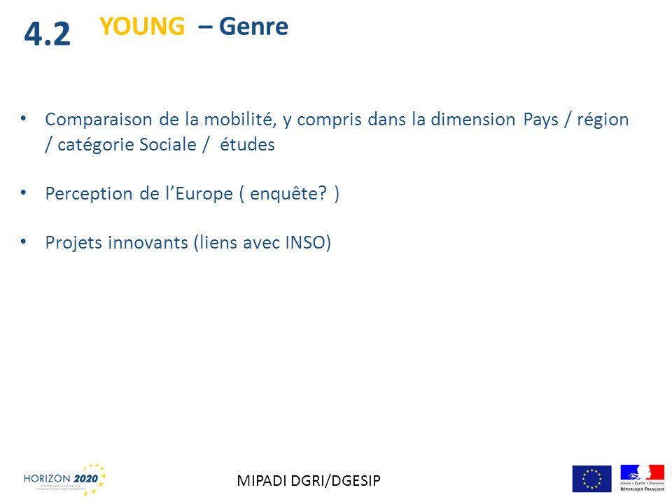 Comparaison de la mobilité, y compris dans la dimension Pays / région / catégorie Sociale / études Perception de lEurope ( enquête? ) Projets innovant