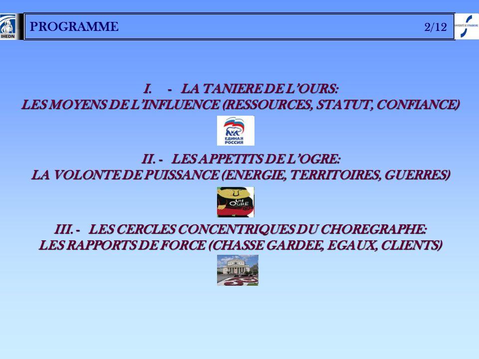 PROGRAMME 2/12 I.- LA TANIERE DE LOURS: LES MOYENS DE LINFLUENCE (RESSOURCES, STATUT, CONFIANCE) II. - LES APPETITS DE LOGRE: LA VOLONTE DE PUISSANCE