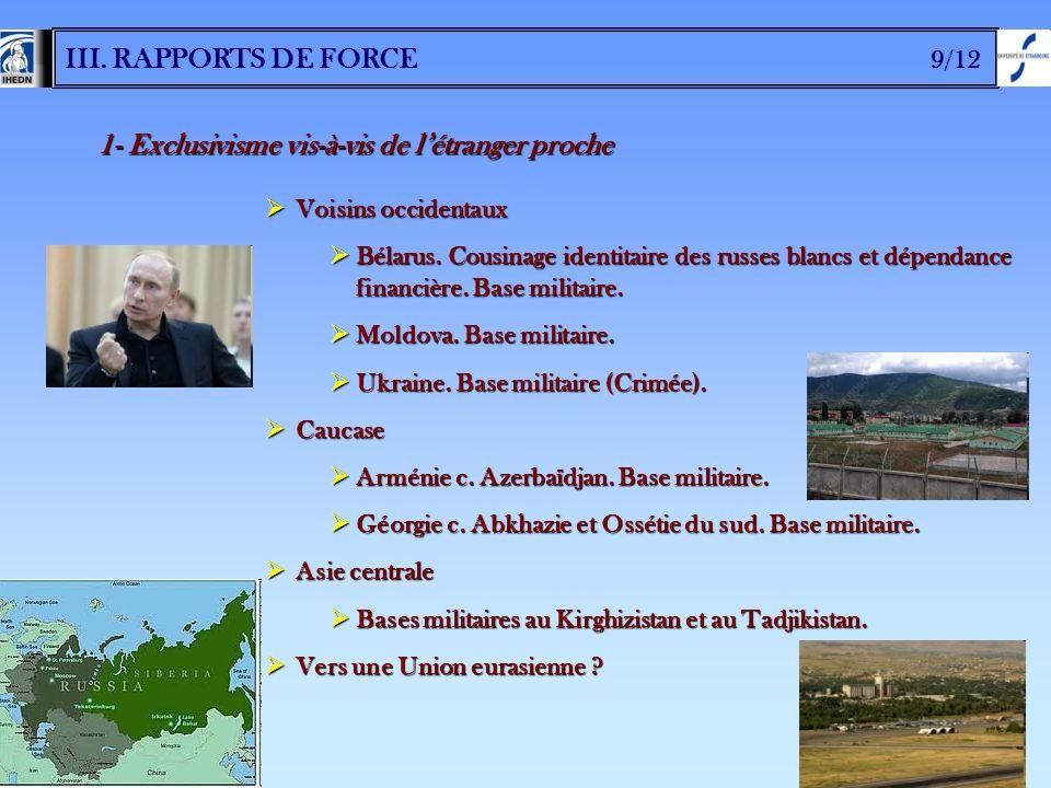 III. RAPPORTS DE FORCE 9/12 1- Exclusivisme vis-à-vis de létranger proche Voisins occidentaux Voisins occidentaux Bélarus. Cousinage identitaire des r