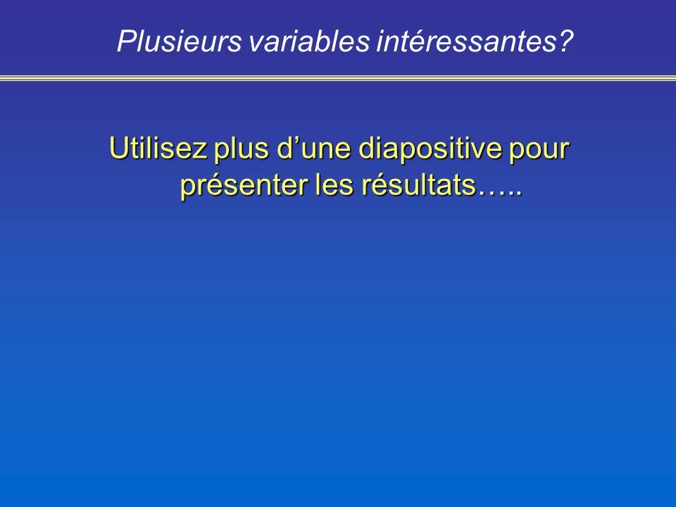 Plusieurs variables intéressantes Utilisez plus dune diapositive pour présenter les résultats…..