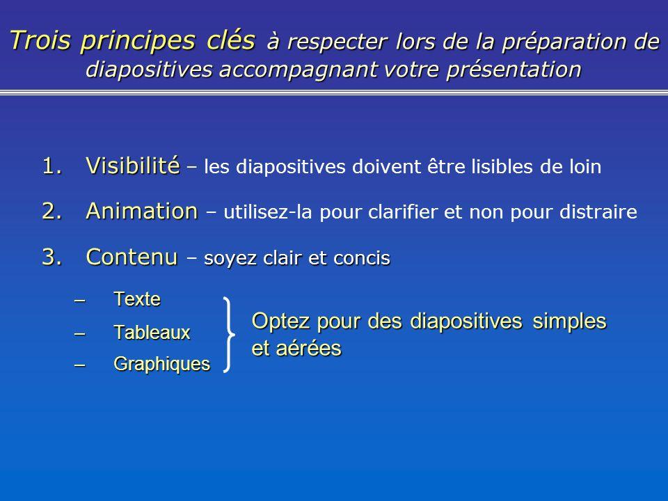 Trois principes clés à respecter lors de la préparation de diapositives accompagnant votre présentation 1.Visibilité 1.Visibilité – les diapositives doivent être lisibles de loin 2.Animation 2.Animation – utilisez-la pour clarifier et non pour distraire 3.Contenu soyez clair et concis 3.Contenu – soyez clair et concis –Texte –Tableaux –Graphiques Optez pour des diapositives simples et aérées
