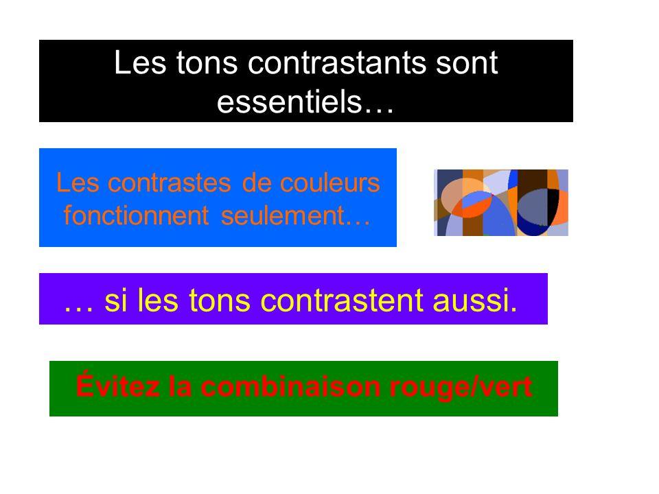 Les contrastes de couleurs fonctionnent seulement… Évitez la combinaison rouge/vert … si les tons contrastent aussi.