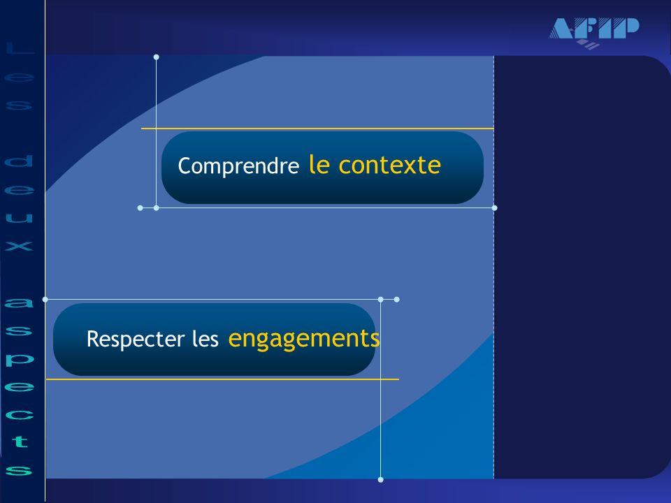Comprendre le contexte Respecter les engagements