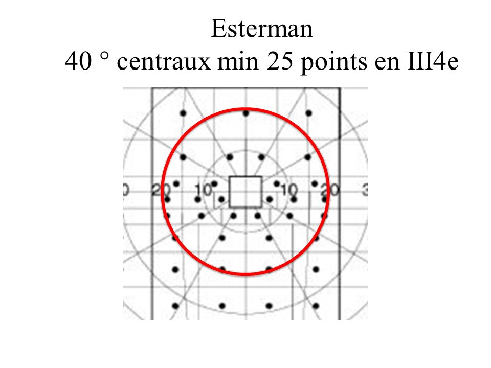 Esterman 40 ° centraux min 25 points en III4e