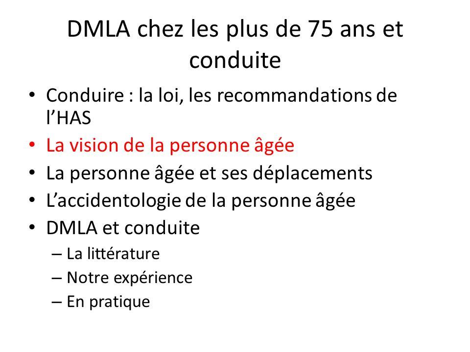 DMLA chez les plus de 75 ans et conduite Conduire : la loi, les recommandations de lHAS La vision de la personne âgée La personne âgée et ses déplacem