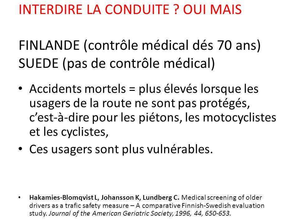 INTERDIRE LA CONDUITE ? OUI MAIS FINLANDE (contrôle médical dés 70 ans) SUEDE (pas de contrôle médical) Accidents mortels = plus élevés lorsque les us