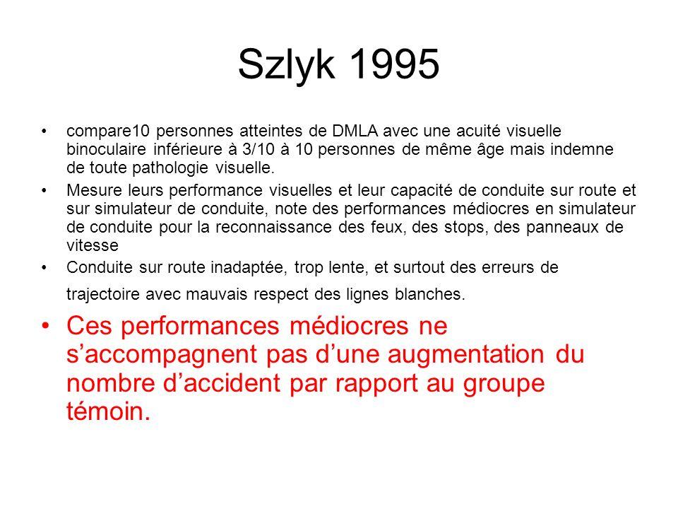 Szlyk 1995 compare10 personnes atteintes de DMLA avec une acuité visuelle binoculaire inférieure à 3/10 à 10 personnes de même âge mais indemne de tou