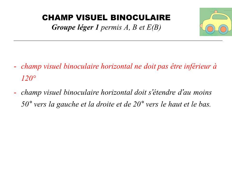 CHAMP VISUEL BINOCULAIRE Groupe léger 1 permis A, B et E(B) -champ visuel binoculaire horizontal ne doit pas être inférieur à 120° -champ visuel binoc