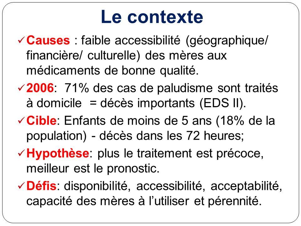Le contexte Causes : faible accessibilité (géographique/ financière/ culturelle) des mères aux médicaments de bonne qualité. 2006: 71% des cas de palu
