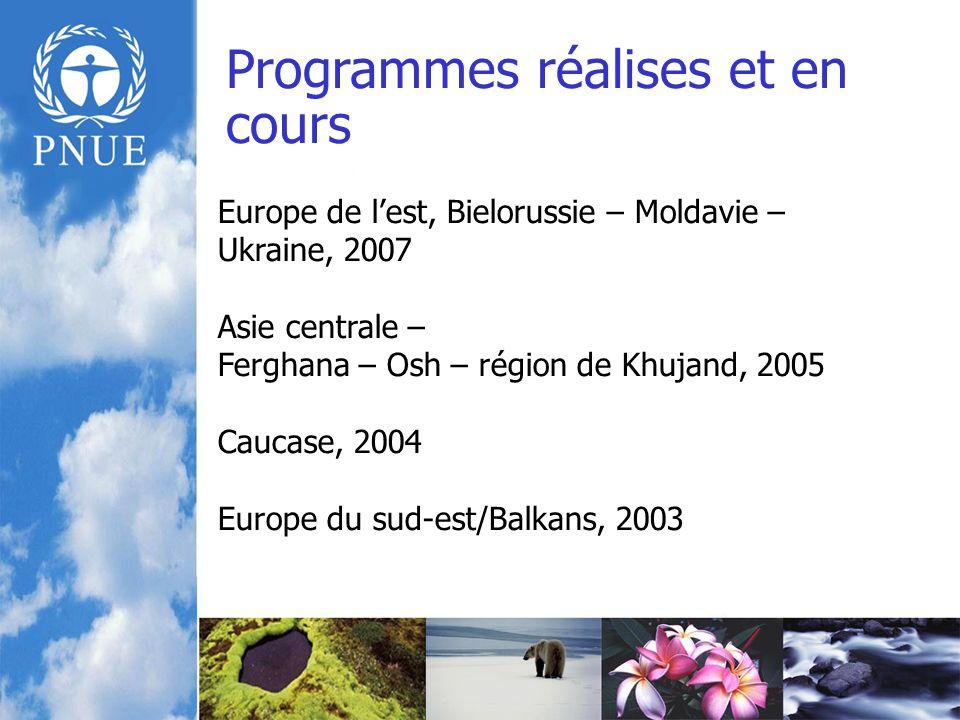 Programmes réalises et en cours Europe de lest, Bielorussie – Moldavie – Ukraine, 2007 Asie centrale – Ferghana – Osh – région de Khujand, 2005 Caucase, 2004 Europe du sud-est/Balkans, 2003