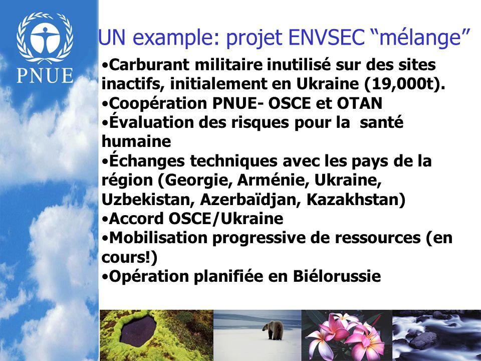 Carburant militaire inutilisé sur des sites inactifs, initialement en Ukraine (19,000t).