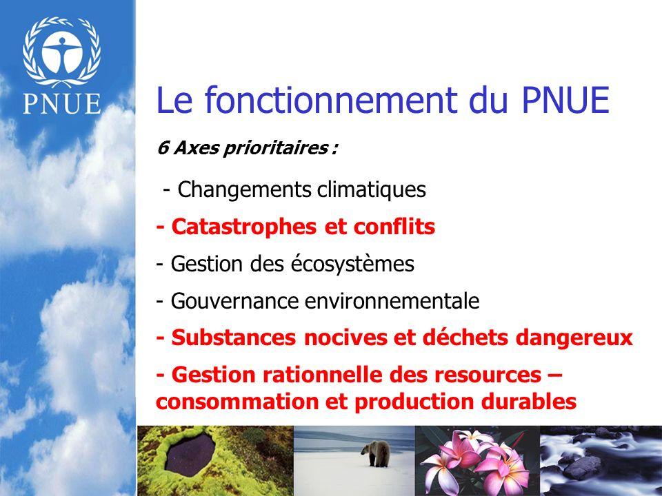 6 Axes prioritaires : - Changements climatiques - Catastrophes et conflits - Gestion des écosystèmes - Gouvernance environnementale - Substances nocives et déchets dangereux - Gestion rationnelle des resources – consommation et production durables Le fonctionnement du PNUE