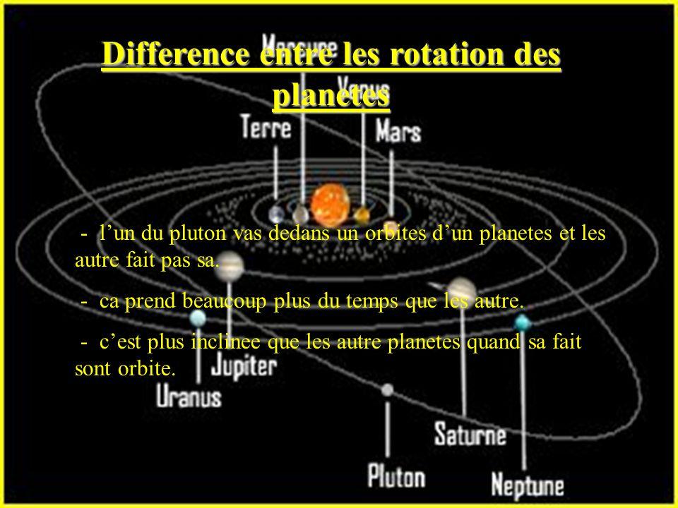 Difference entre les rotation des planetes - lun du pluton vas dedans un orbites dun planetes et les autre fait pas sa. - ca prend beaucoup plus du te
