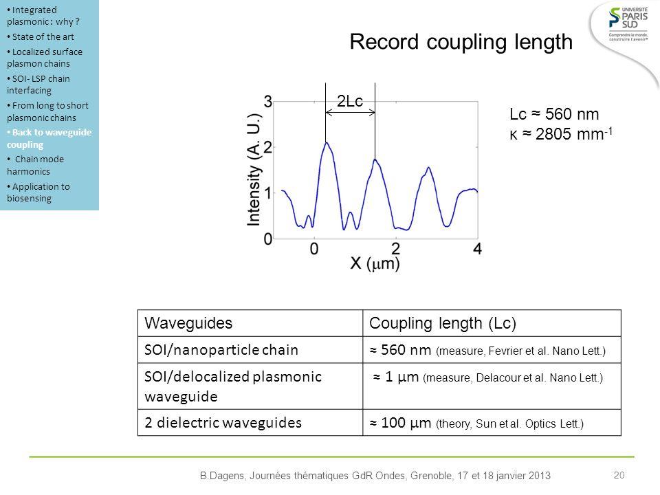 B.Dagens, Journées thématiques GdR Ondes, Grenoble, 17 et 18 janvier 2013 20 Record coupling length 2Lc Lc 560 nm κ 2805 mm -1 WaveguidesCoupling length (Lc) SOI/nanoparticle chain 560 nm (measure, Fevrier et al.