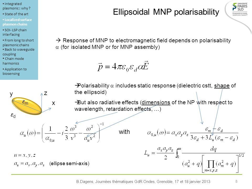 B.Dagens, Journées thématiques GdR Ondes, Grenoble, 17 et 18 janvier 2013 8 Ellipsoidal MNP polarisability Response of MNP to electromagnetic field de