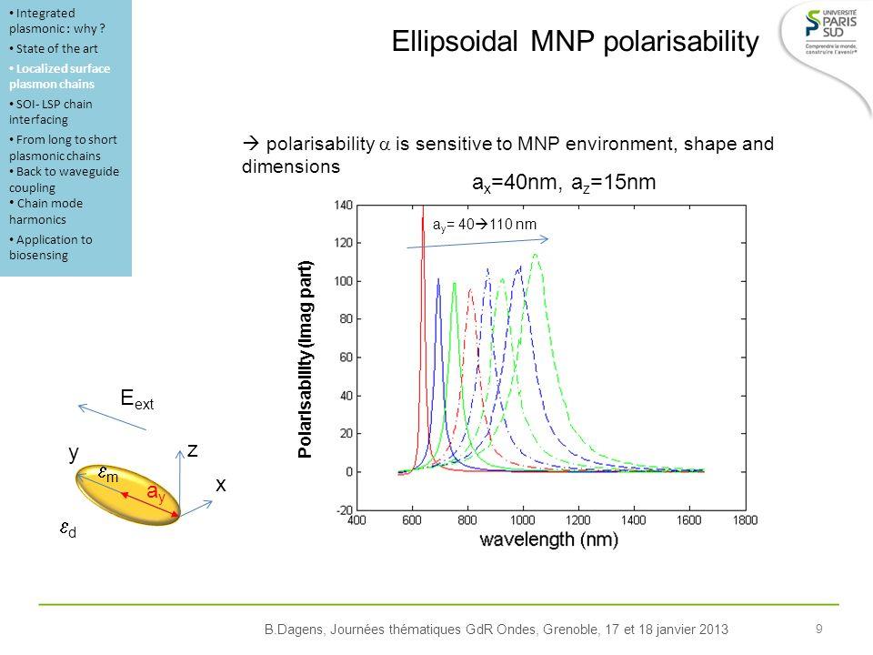 B.Dagens, Journées thématiques GdR Ondes, Grenoble, 17 et 18 janvier 2013 9 Ellipsoidal MNP polarisability polarisability is sensitive to MNP environm