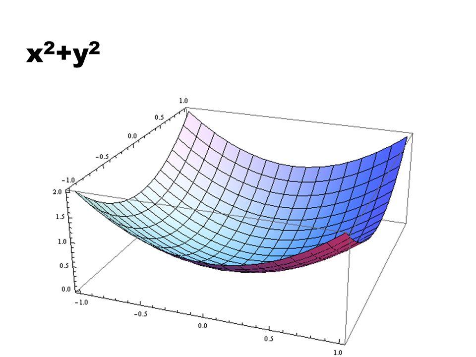 Méthodes déterministes locales: le gradient Soit f(X) fonction dun vecteur X, à valeurs réelles, et son gradient f(X).