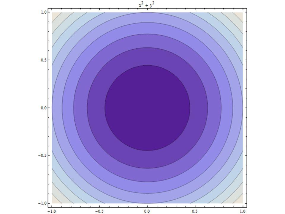 Méthodes déterministes locales dordre 2 zPour accélérer la descente, on utilise les informations apportées par la dérivée seconde de la fonction (le Hessien pour les fonctions à plusieurs variables) zCes méthodes nécessitent de calculer la dérivée et le Hessien simultanément.