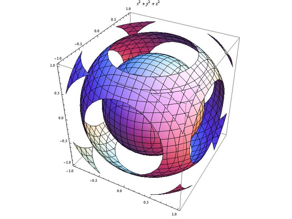 Méthodes déterministes locales dordre 2 zf(y) = f(x) + f(x) (y-x) + ½ f(x) (y-x) 2 + d zEn minimisant la forme quadratique en y: yf(x)+f(x)(y-x)=0 soit y = x – f(x)/f(x) zAlgorithme: yx n+1 = x n – f(x n ) / f(x n ) zMéthode connue en général sous le nom de méthode de Newton.
