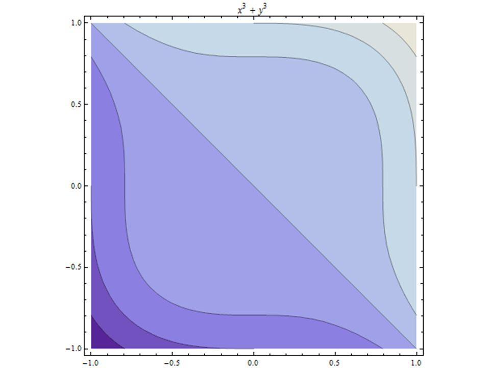 Méthodes déterministes locales: BFGS zBFGS est une méthode qui approxime la matrice du hessien par analyse des gradients successifs zElle ne nécessite que la connaissance du gradient.