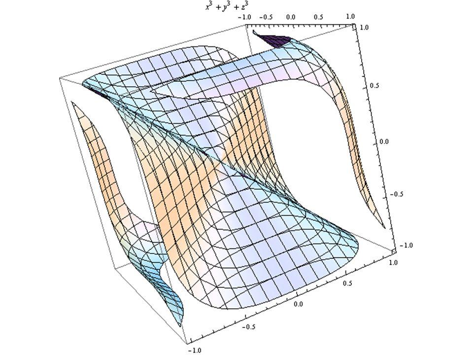 La division Il faut étendre R en lui ajoutant + zX/Y= [b/c,+ ] si b<0 et d=0 [-,b/d] et [b/c,+ ] si b<0 et c<0<d [-,+ ] si a<0<b [-,a/c] si a>0 et d=0 [-,a/c] et [a/d,+ ] si a>0 et c<0<d [a/d,+ ] si a>0 et c=0