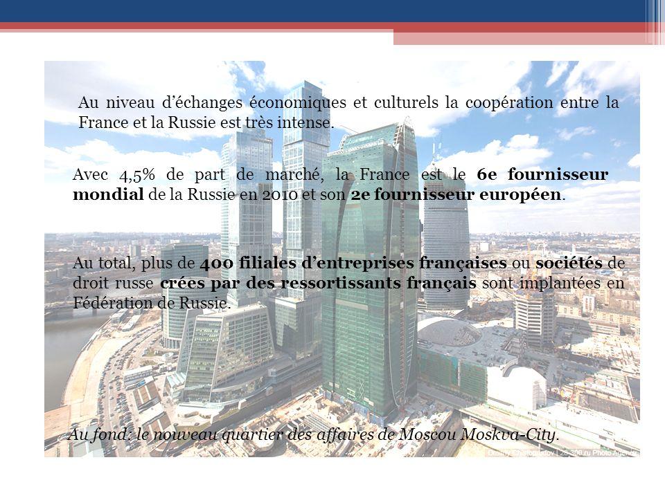 Au niveau déchanges économiques et culturels la coopération entre la France et la Russie est très intense.