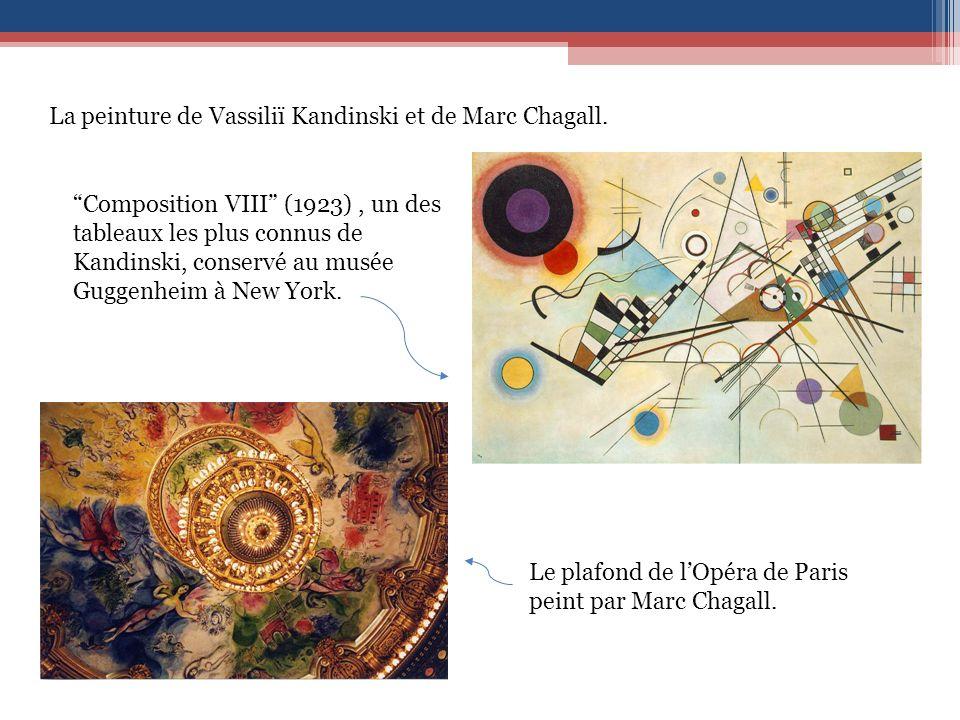La peinture de Vassiliï Kandinski et de Marc Chagall.