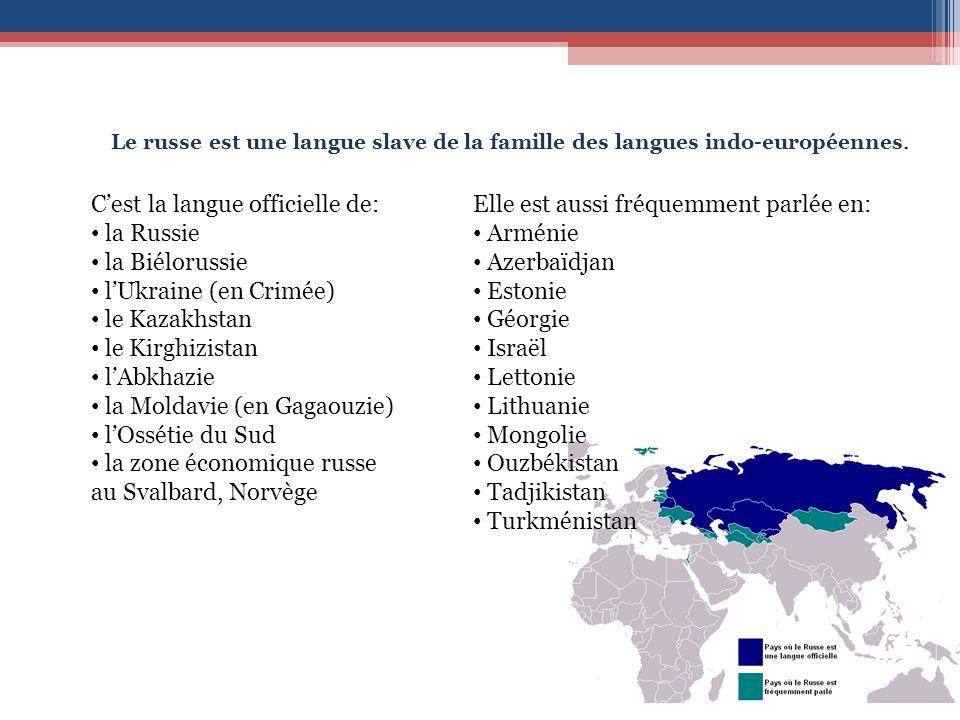 Le russe est une langue slave de la famille des langues indo-européennes.