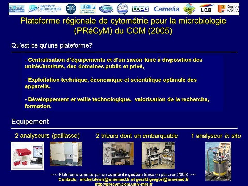 Plateforme régionale de cytométrie pour la microbiologie (PRéCyM) du COM (2005) Quest-ce quune plateforme? - Centralisation déquipements et dun savoir