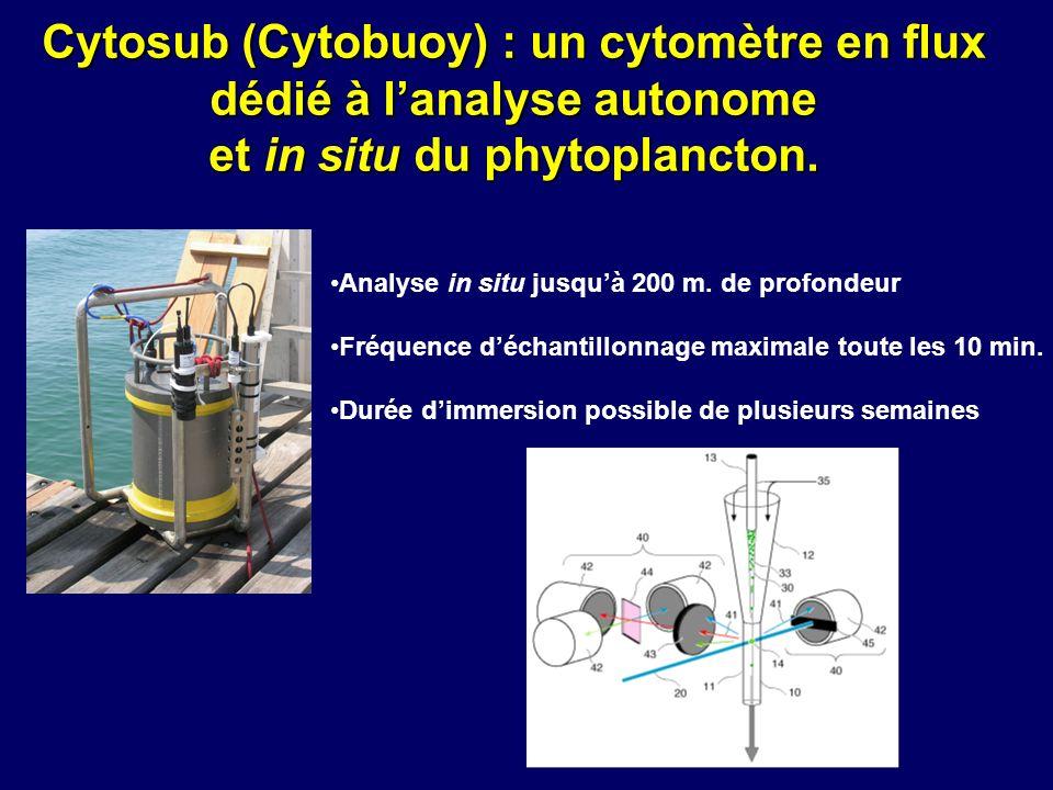 Cytosub (Cytobuoy) : un cytomètre en flux dédié à lanalyse autonome et in situ du phytoplancton. Analyse in situ jusquà 200 m. de profondeur Fréquence