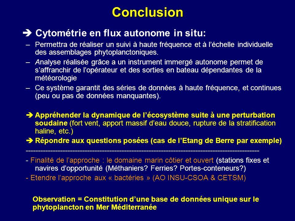 Conclusion Cytométrie en flux autonome in situ: –Permettra de réaliser un suivi à haute fréquence et à léchelle individuelle des assemblages phytoplan