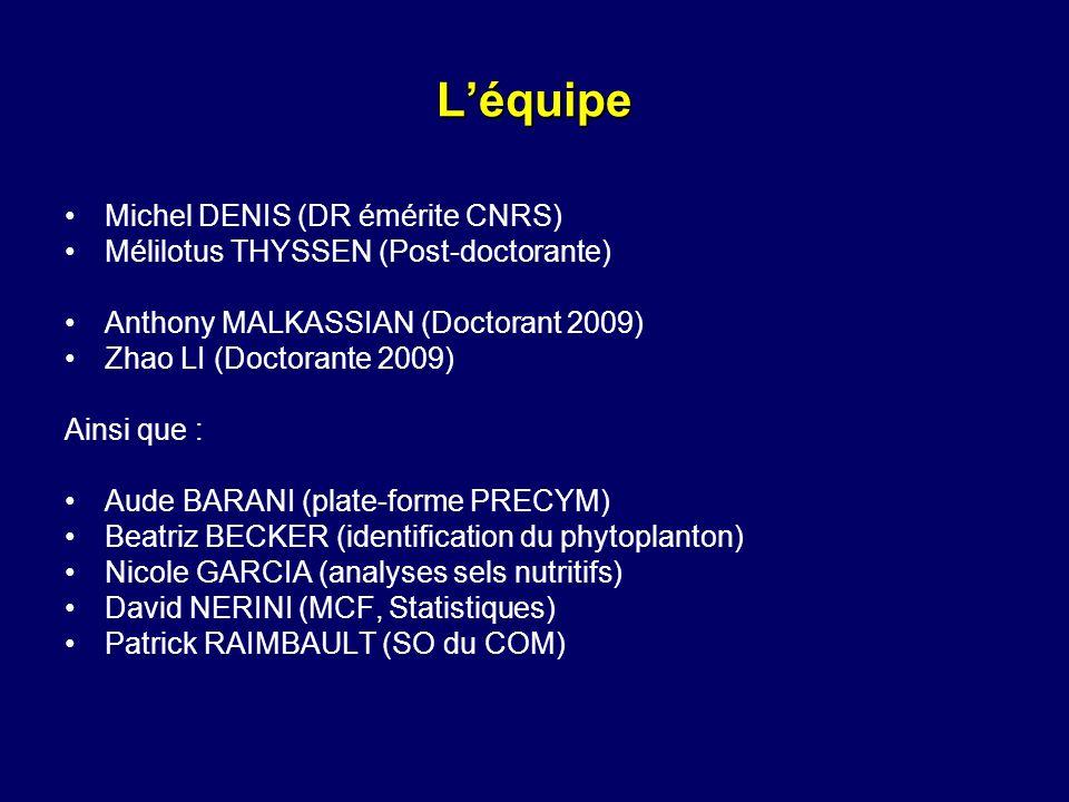 Léquipe Michel DENIS (DR émérite CNRS) Mélilotus THYSSEN (Post-doctorante) Anthony MALKASSIAN (Doctorant 2009) Zhao LI (Doctorante 2009) Ainsi que : A
