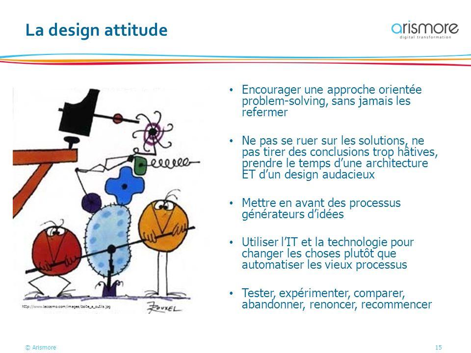 © Arismore15 La design attitude Encourager une approche orientée problem-solving, sans jamais les refermer Ne pas se ruer sur les solutions, ne pas ti