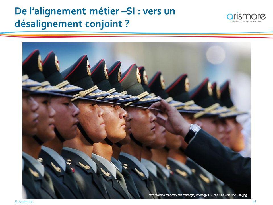© Arismore16 De lalignement métier –SI : vers un désalignement conjoint ? http://www.francetvinfo.fr/image/74vvngj7s-6578/908/624/2154646.jpg
