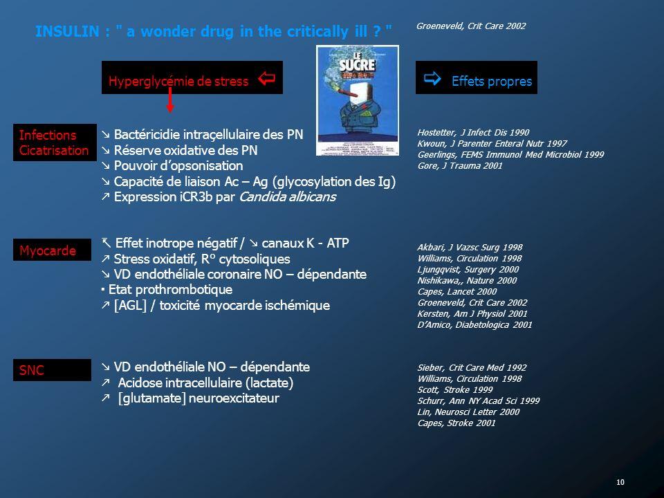 10 Bactéricidie intraçellulaire des PN Réserve oxidative des PN Pouvoir dopsonisation Capacité de liaison Ac – Ag (glycosylation des Ig) Expression iC