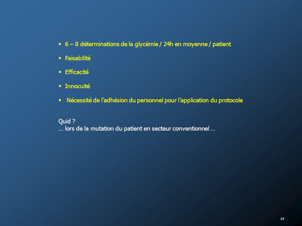 14 6 – 8 déterminations de la glycémie / 24h en moyenne / patient Faisabilité Efficacité Innocuité Nécessité de ladhésion du personnel pour lapplicati