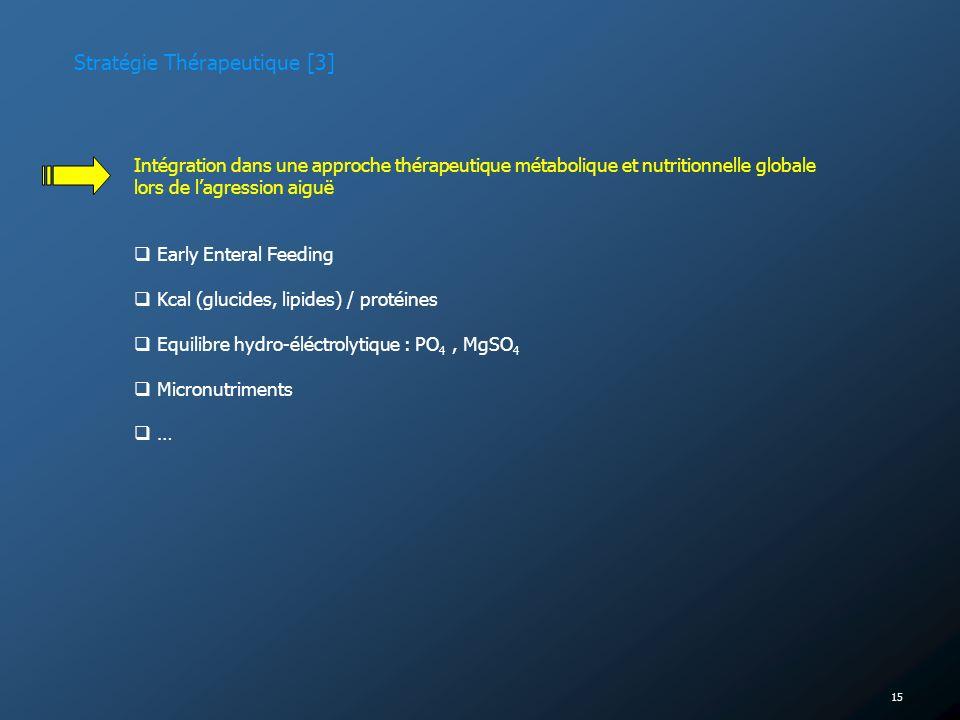 15 Stratégie Thérapeutique [3] Intégration dans une approche thérapeutique métabolique et nutritionnelle globale lors de lagression aiguë Early Entera