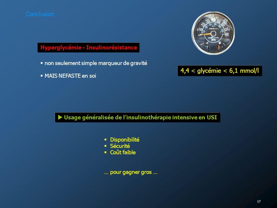 17 Conclusion Hyperglycémie - Insulinorésistance non seulement simple marqueur de gravité MAIS NEFASTE en soi Usage généralisée de linsulinothérapie i