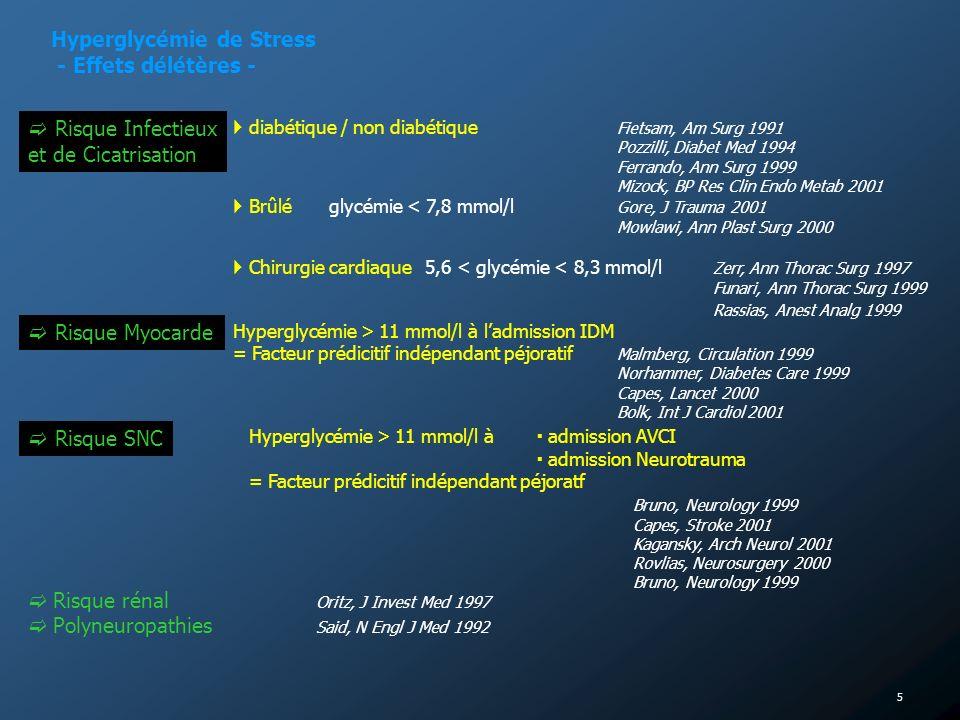 5 Hyperglycémie de Stress - Effets délétères - Risque Infectieux et de Cicatrisation diabétique / non diabétique Fietsam, Am Surg 1991 Pozzilli, Diabe