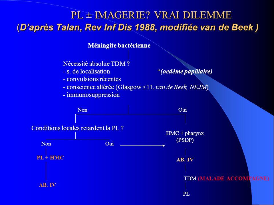 PL ± IMAGERIE? VRAI DILEMME (Daprès Talan, Rev Inf Dis 1988, modifiée van de Beek ) Méningite bactérienne Nécessité absolue TDM ? - s. de localisation